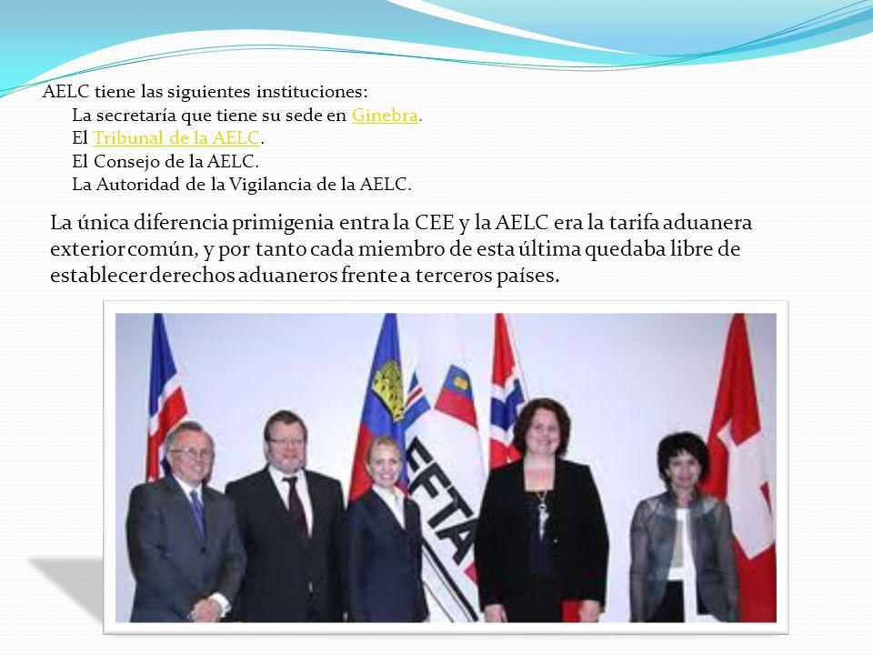 AELC tiene las siguientes instituciones: