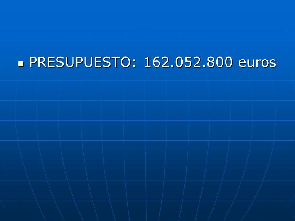 PRESUPUESTO: 162.052.800 euros