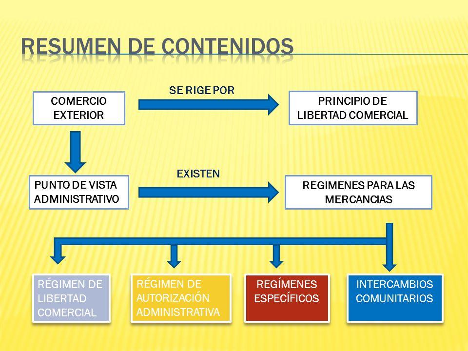 PRINCIPIO DE LIBERTAD COMERCIAL REGIMENES PARA LAS MERCANCIAS