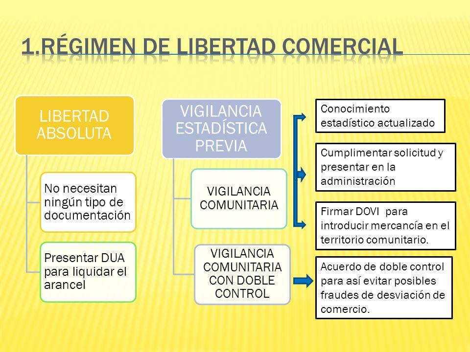 1.RÉGIMEN DE LIBERTAD COMERCIAL