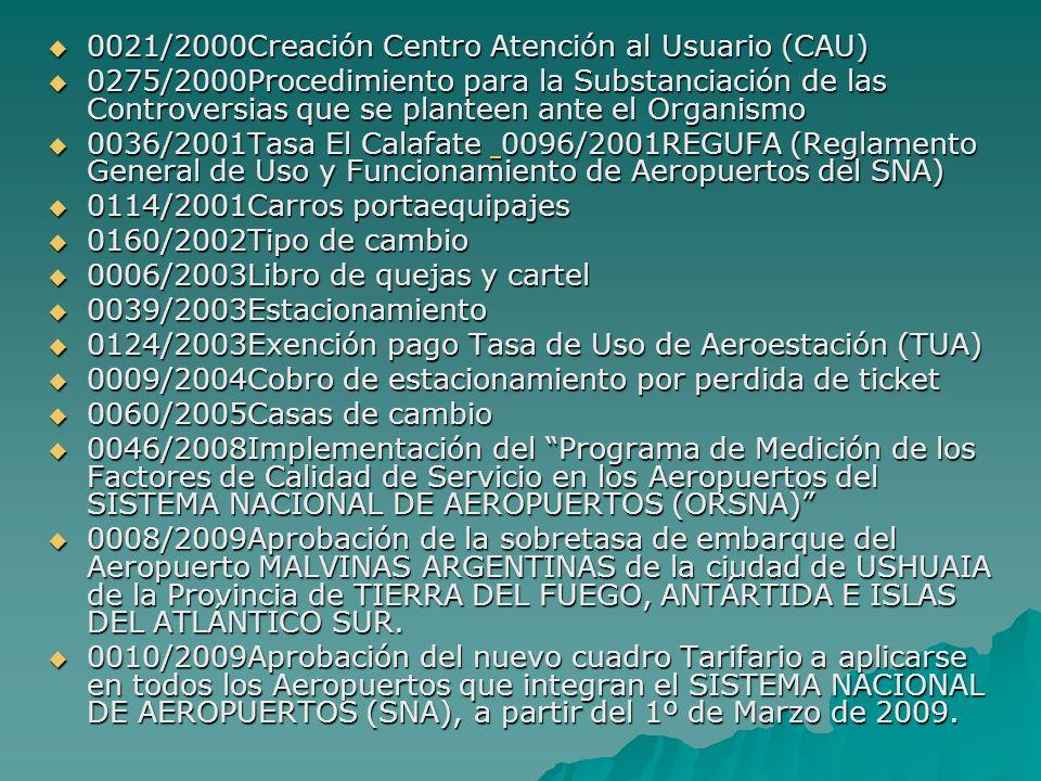 0021/2000Creación Centro Atención al Usuario (CAU)