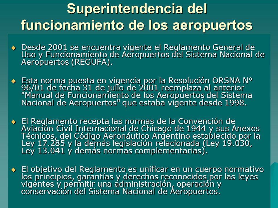 Superintendencia del funcionamiento de los aeropuertos