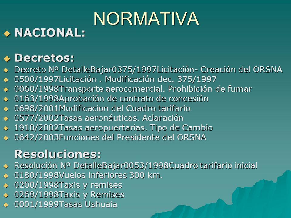 NORMATIVA NACIONAL: Decretos: