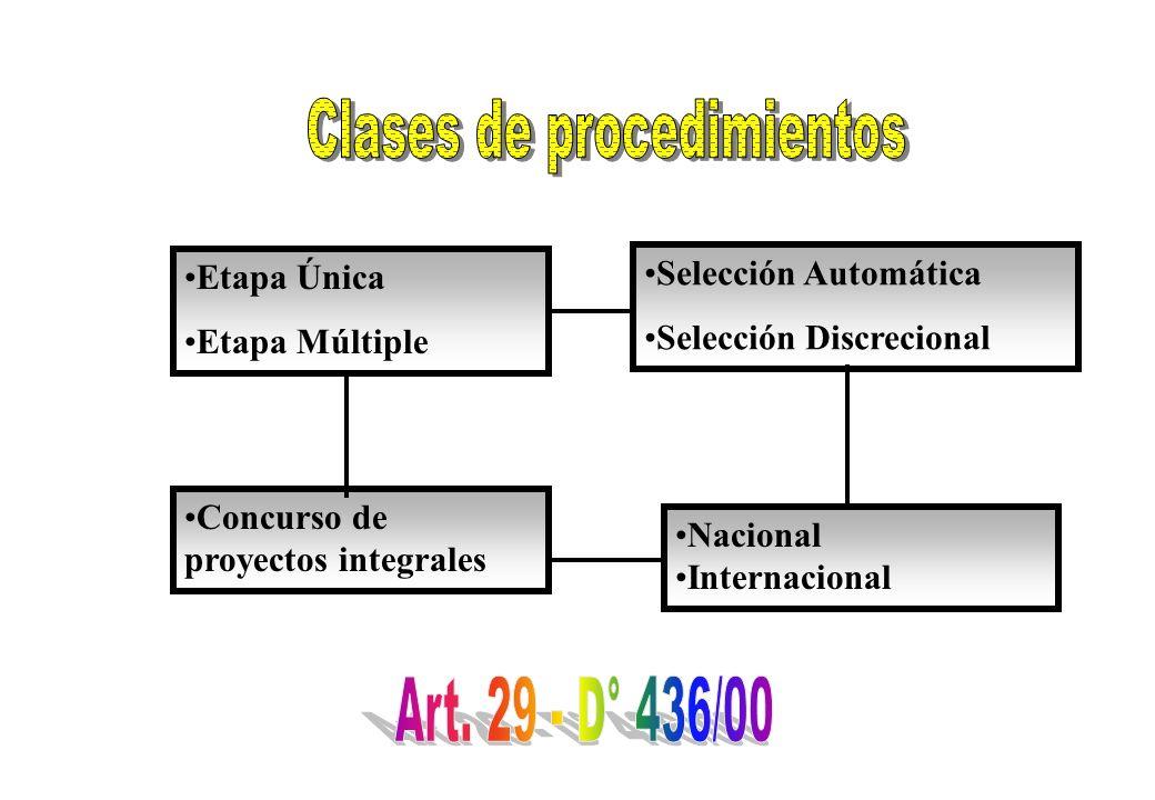 Clases de procedimientos