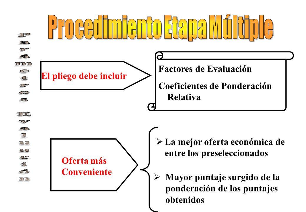 Procedimiento Etapa Múltiple Parámetros Evaluación