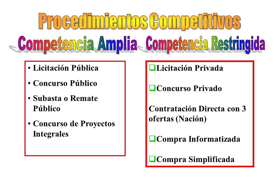 Procedimientos Competitivos Competencia Restringida