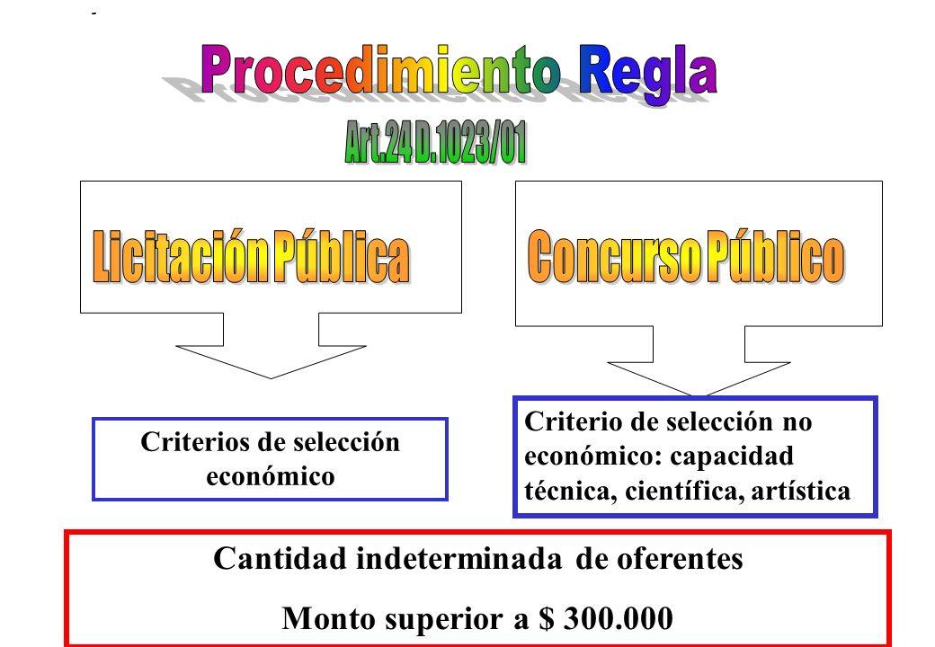Criterios de selección económico Cantidad indeterminada de oferentes