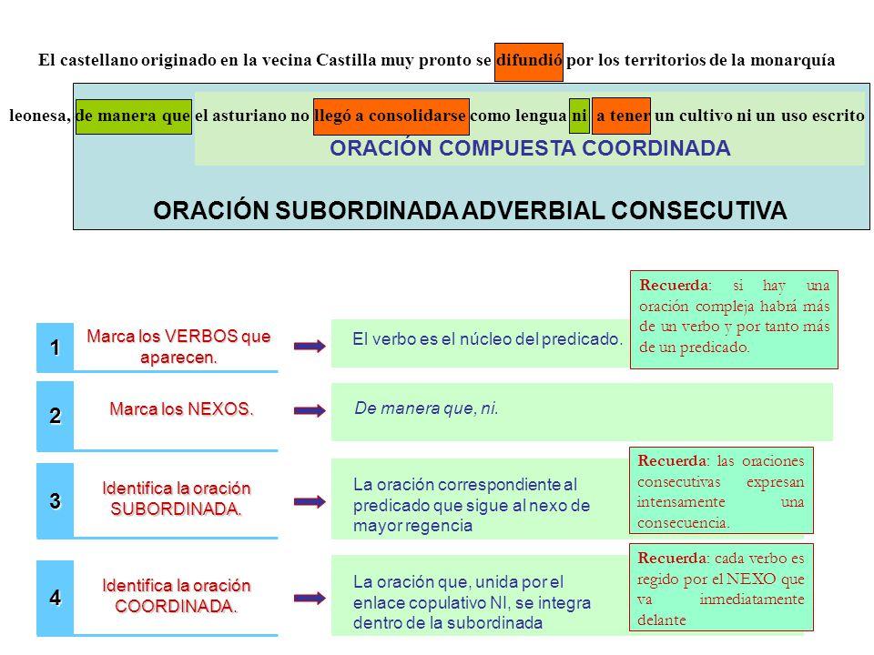 ORACIÓN SUBORDINADA ADVERBIAL CONSECUTIVA ORACIÓN COMPUESTA COORDINADA