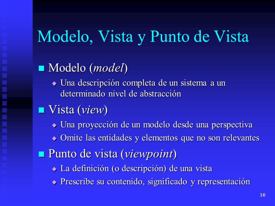 Modelo, Vista y Punto de Vista