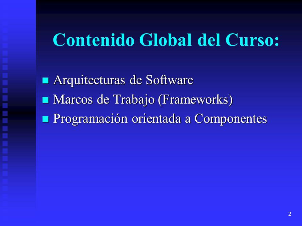 Contenido Global del Curso:
