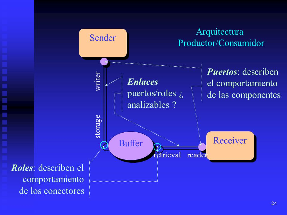 Servicios Avanzados Multimedia basados en Componentes