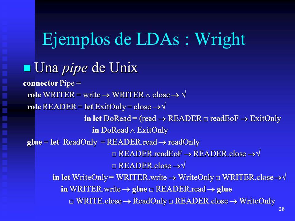 Ejemplos de LDAs : Wright