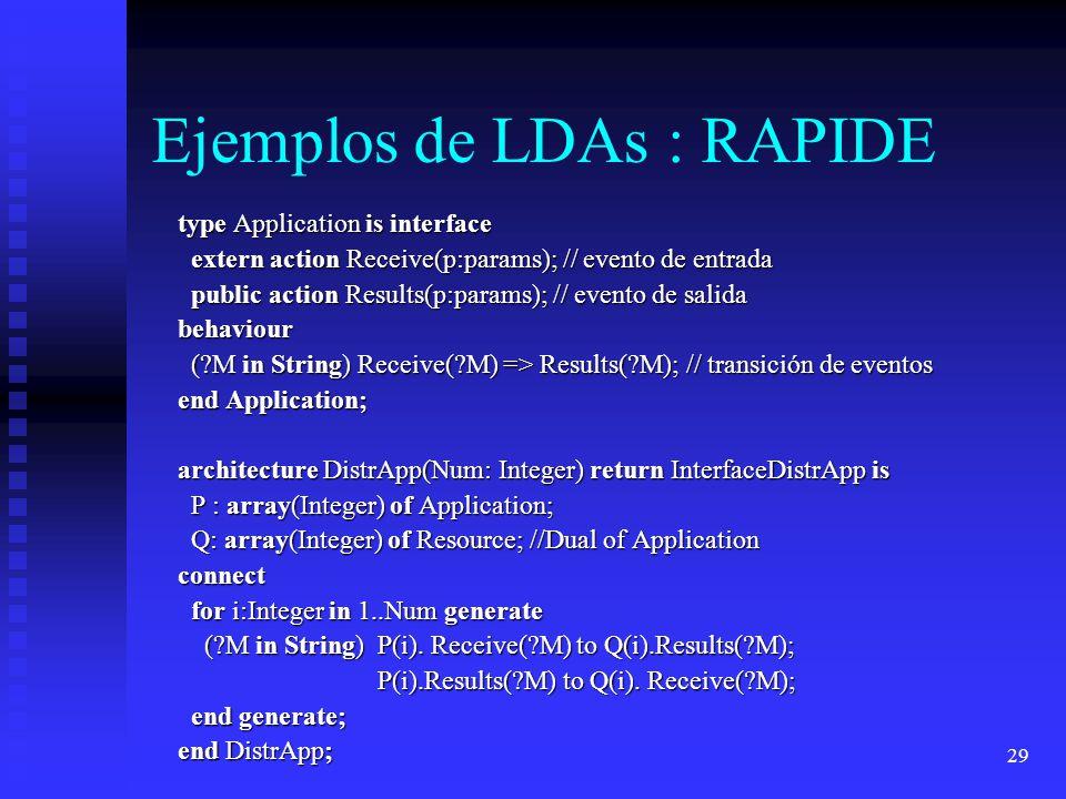 Ejemplos de LDAs : RAPIDE