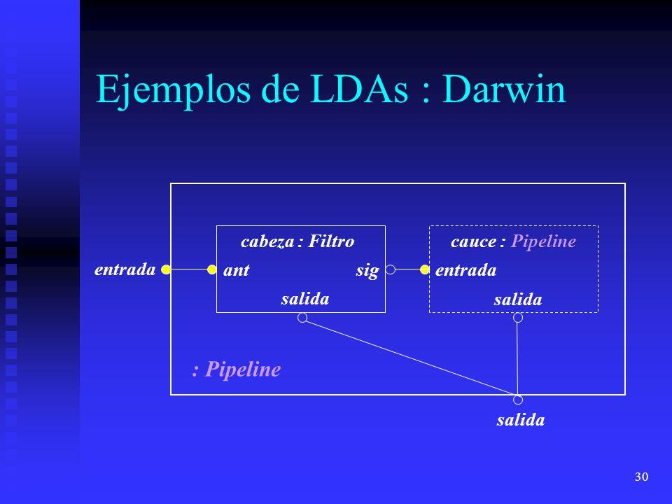 Ejemplos de LDAs : Darwin
