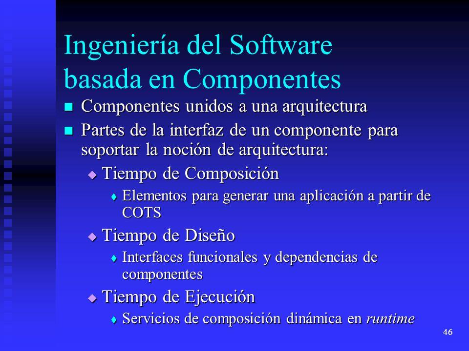 Ingeniería del Software basada en Componentes