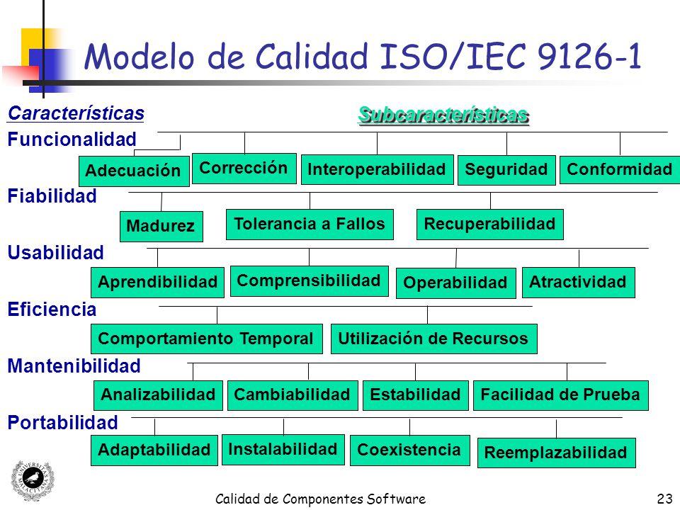Modelo de Calidad ISO/IEC 9126-1