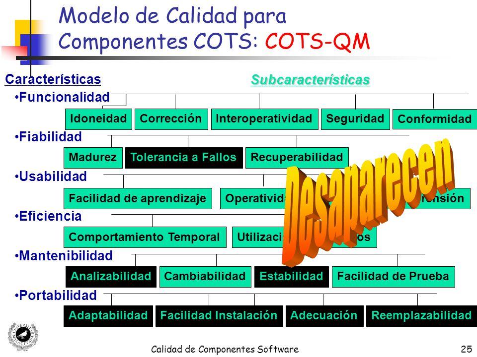Modelo de Calidad para Componentes COTS: COTS-QM