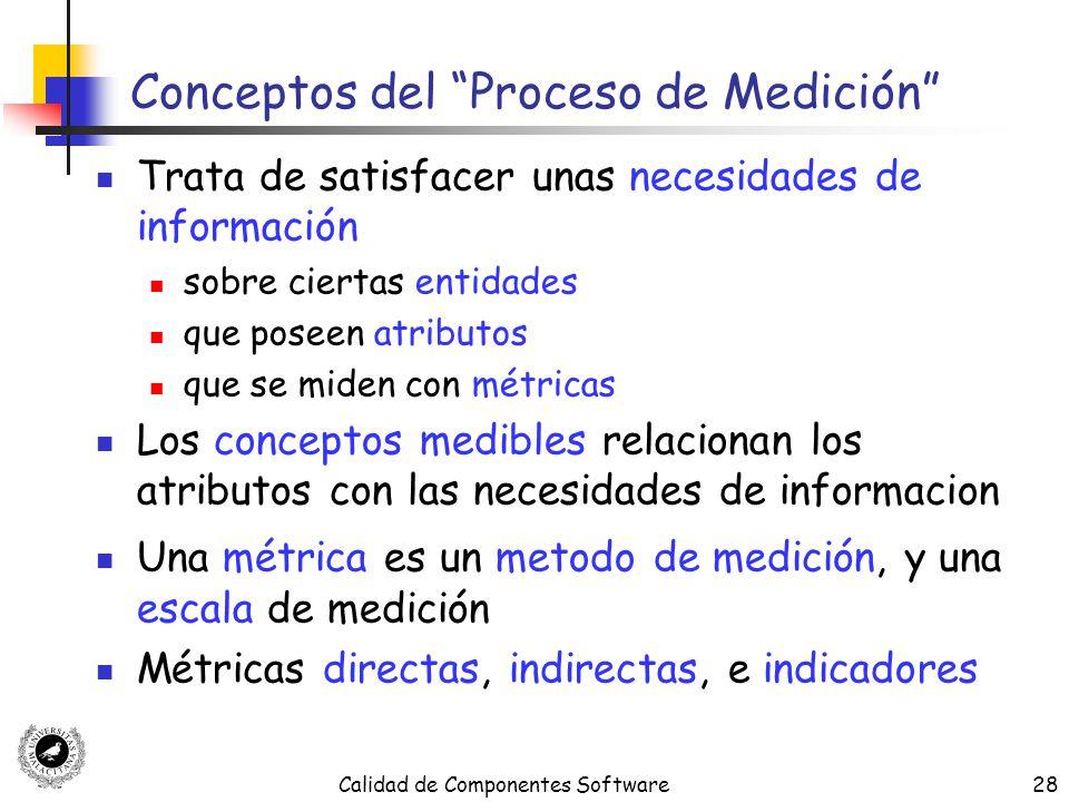 Conceptos del Proceso de Medición
