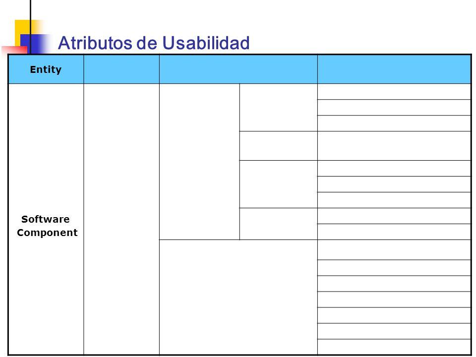 Atributos de Usabilidad