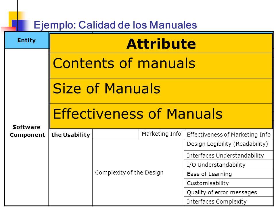 Ejemplo: Calidad de los Manuales
