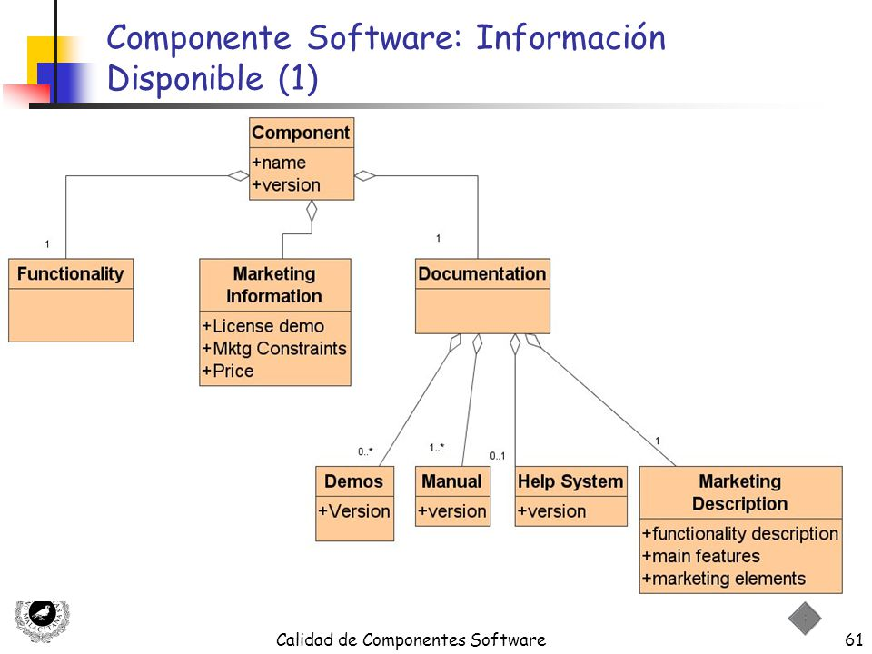Componente Software: Información Disponible (1)