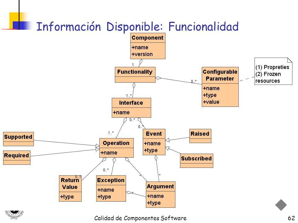 Información Disponible: Funcionalidad