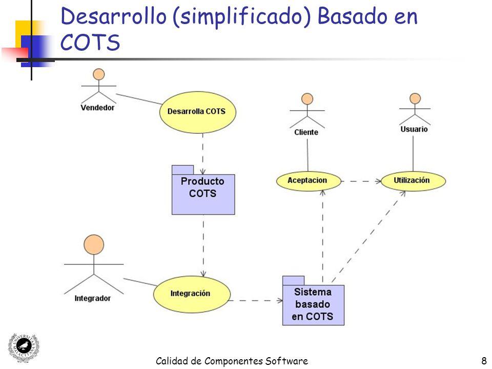 Desarrollo (simplificado) Basado en COTS