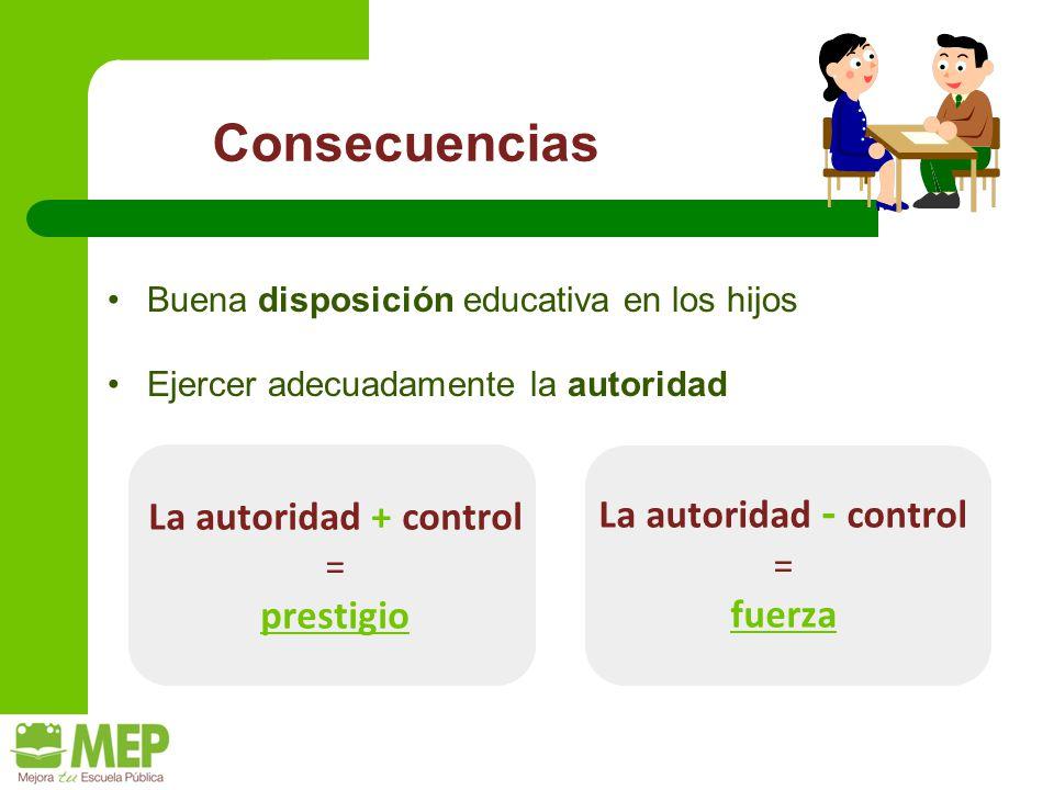 Consecuencias La autoridad - control La autoridad + control = = fuerza