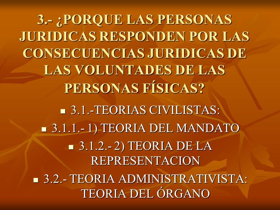 3.- ¿PORQUE LAS PERSONAS JURIDICAS RESPONDEN POR LAS CONSECUENCIAS JURIDICAS DE LAS VOLUNTADES DE LAS PERSONAS FÍSICAS