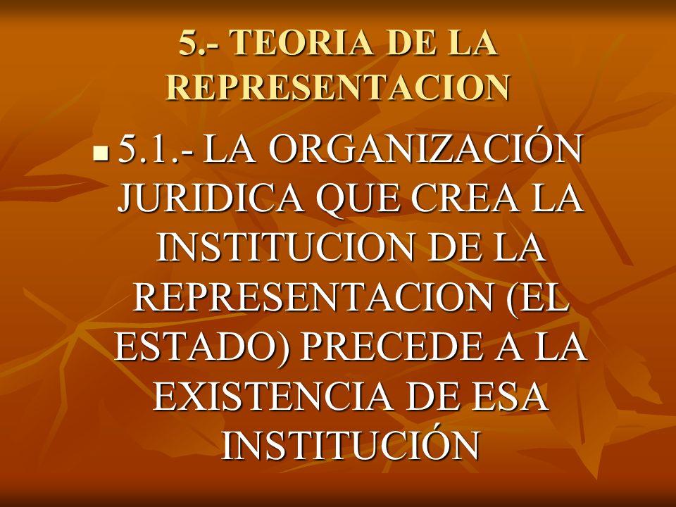 5.- TEORIA DE LA REPRESENTACION