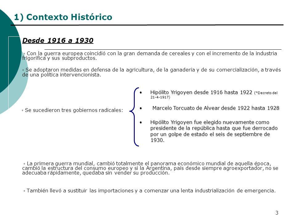 1) Contexto Histórico Desde 1916 a 1930