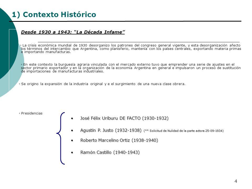 1) Contexto Histórico Desde 1930 a 1943: La Década Infame