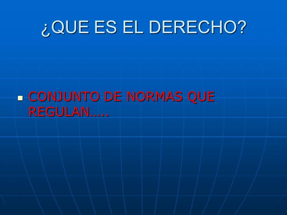 ¿QUE ES EL DERECHO CONJUNTO DE NORMAS QUE REGULAN…..