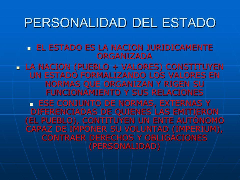 PERSONALIDAD DEL ESTADO
