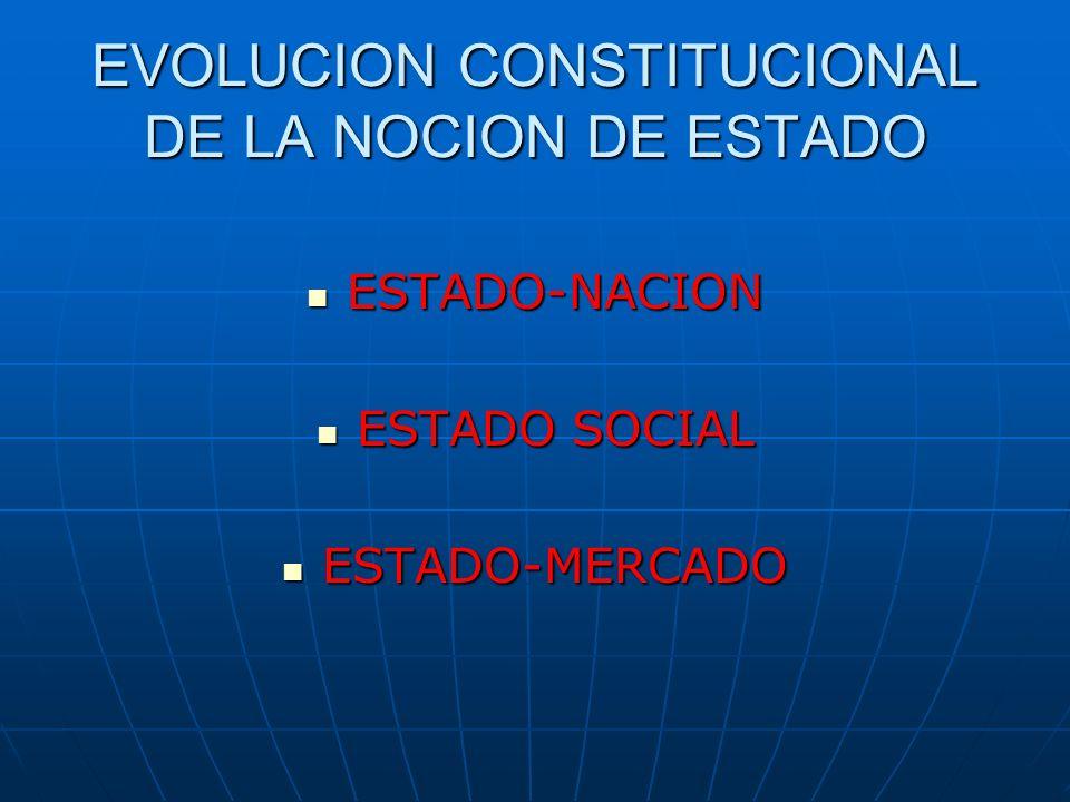 EVOLUCION CONSTITUCIONAL DE LA NOCION DE ESTADO