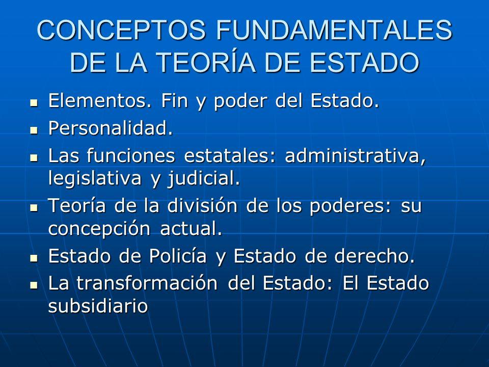 CONCEPTOS FUNDAMENTALES DE LA TEORÍA DE ESTADO