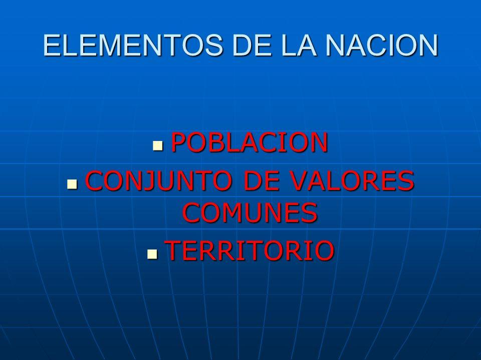 CONJUNTO DE VALORES COMUNES