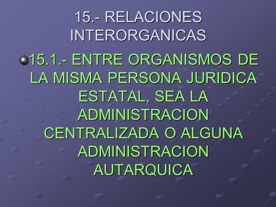 15.- RELACIONES INTERORGANICAS