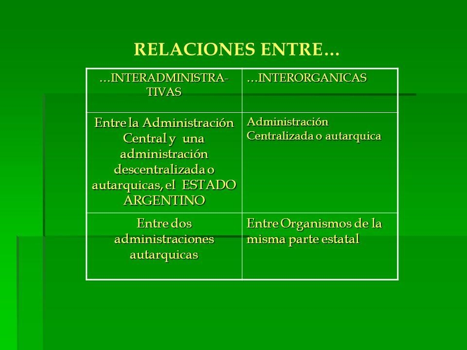 RELACIONES ENTRE… …INTERADMINISTRA-TIVAS. …INTERORGANICAS.