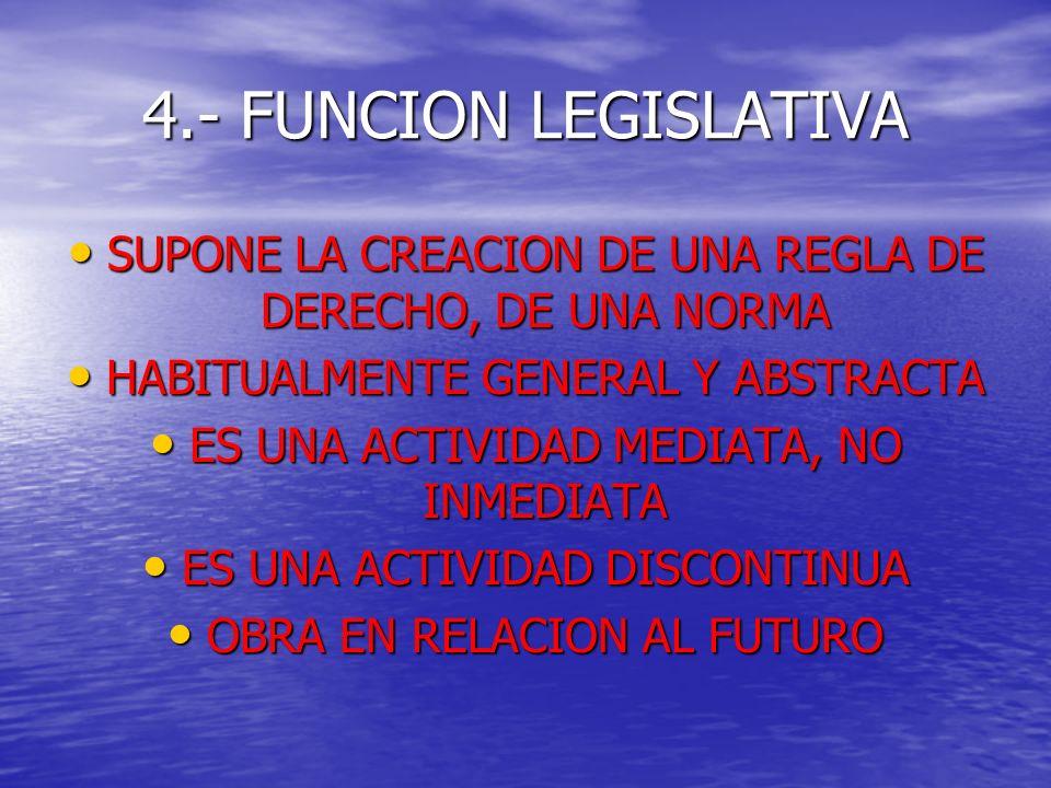 4.- FUNCION LEGISLATIVASUPONE LA CREACION DE UNA REGLA DE DERECHO, DE UNA NORMA. HABITUALMENTE GENERAL Y ABSTRACTA.