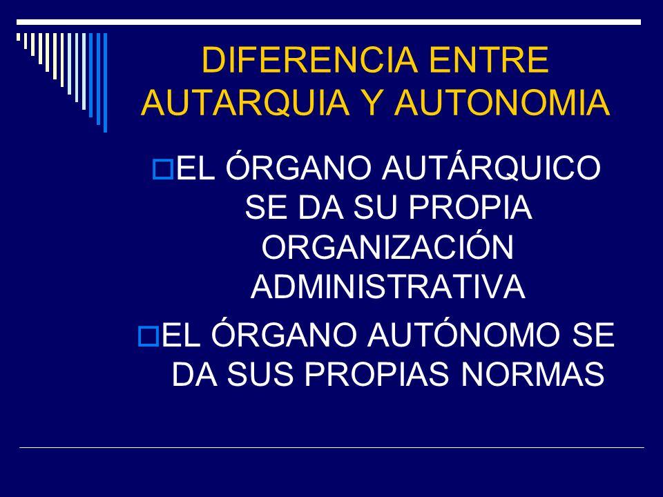 DIFERENCIA ENTRE AUTARQUIA Y AUTONOMIA