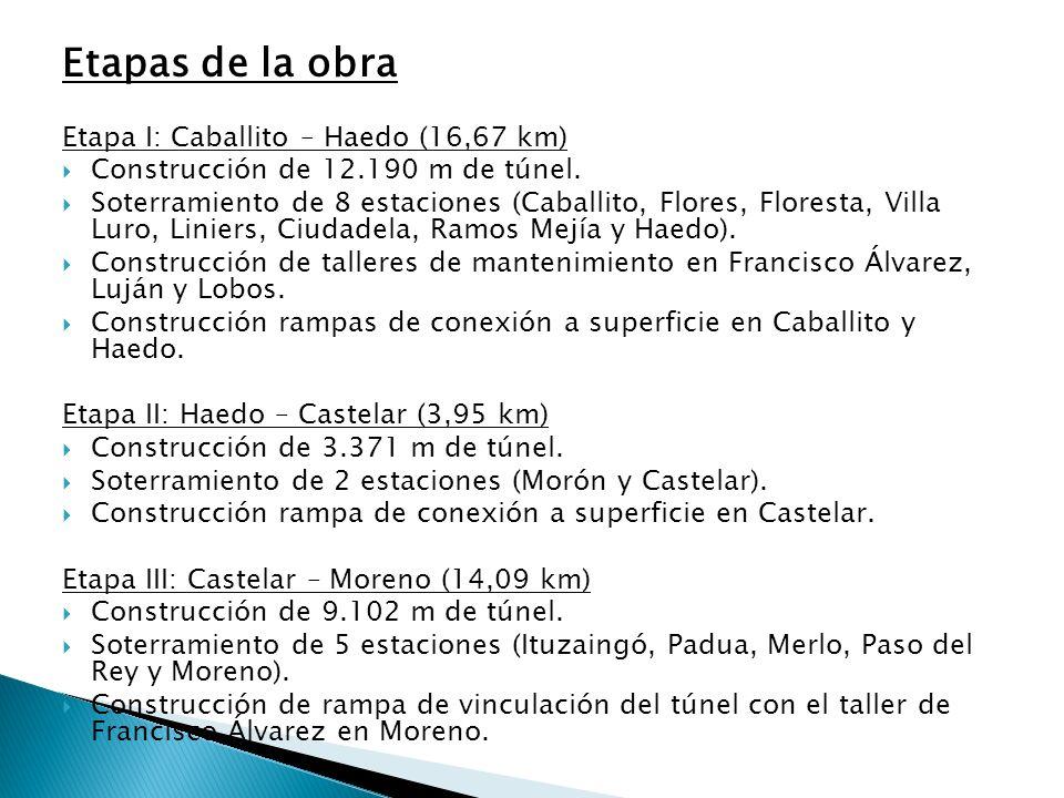 Etapas de la obra Etapa I: Caballito – Haedo (16,67 km)