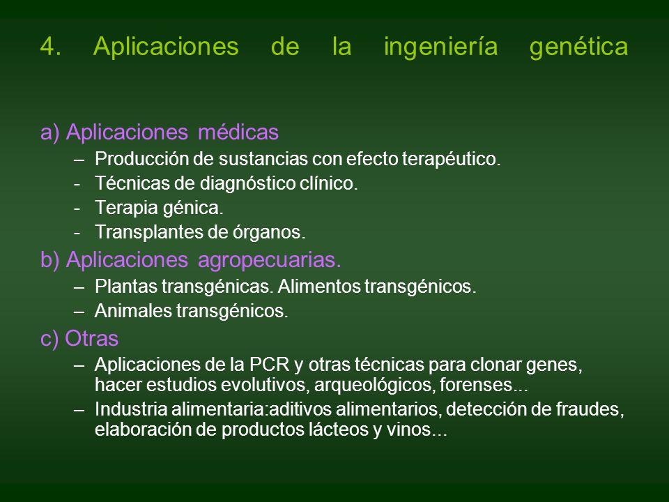 4. Aplicaciones de la ingeniería genética