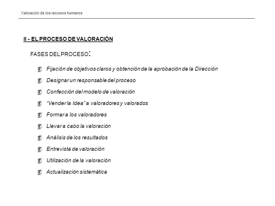 II - EL PROCESO DE VALORACIÓN