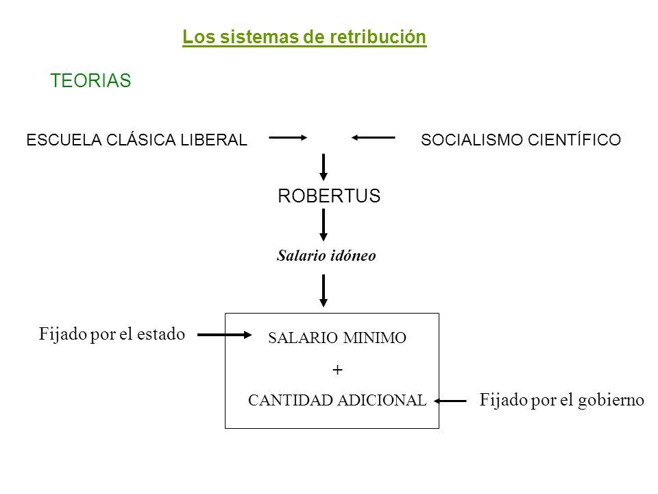 ESCUELA CLÁSICA LIBERAL SOCIALISMO CIENTÍFICO