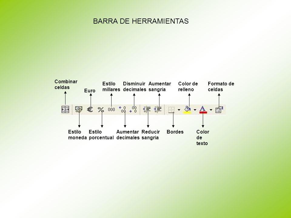 BARRA DE HERRAMIENTAS Combinar celdas Estilo millares
