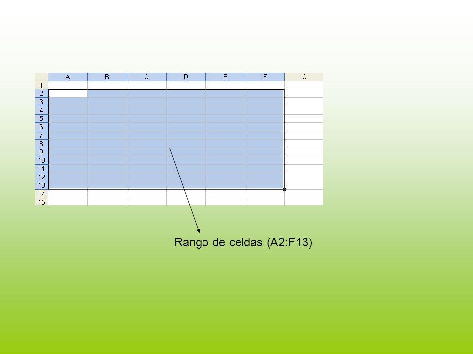 Rango de celdas (A2:F13)