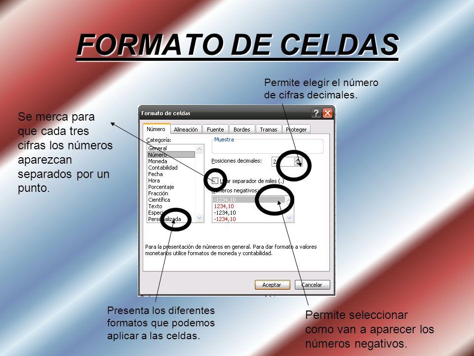 FORMATO DE CELDAS Permite elegir el número de cifras decimales. Se merca para que cada tres cifras los números aparezcan separados por un punto.