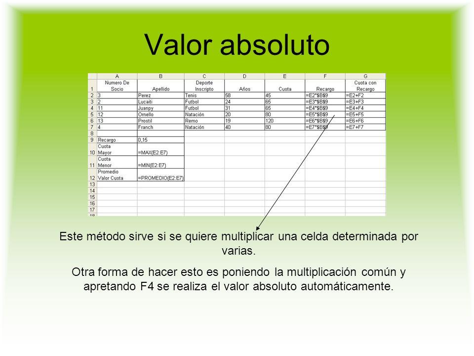 Valor absoluto Este método sirve si se quiere multiplicar una celda determinada por varias.