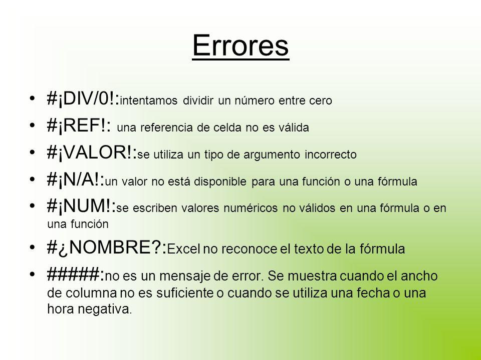 Errores #¡DIV/0!:intentamos dividir un número entre cero
